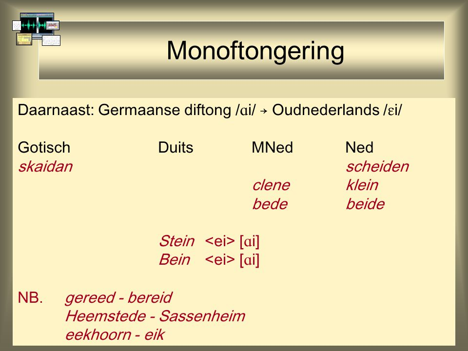 Monoftongering Daarnaast: Germaanse diftong /  i/ → Oudnederlands /  i/ GotischDuitsMNedNed skaidanscheiden cleneklein bedebeide Stein [  i] Bein [  i] NB.gereed - bereid Heemstede - Sassenheim eekhoorn - eik