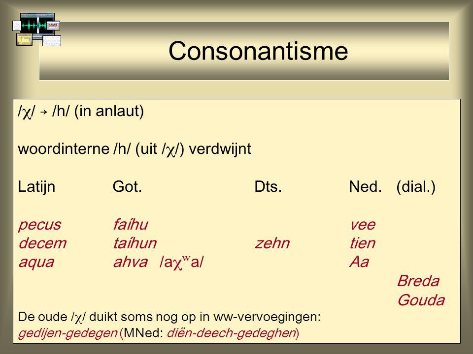 Consonantisme /  / → /h/ (in anlaut) woordinterne /h/ (uit /  /) verdwijnt LatijnGot.Dts.Ned. (dial.) pecusfaíhuvee decemtaíhunzehntien aquaahva /a