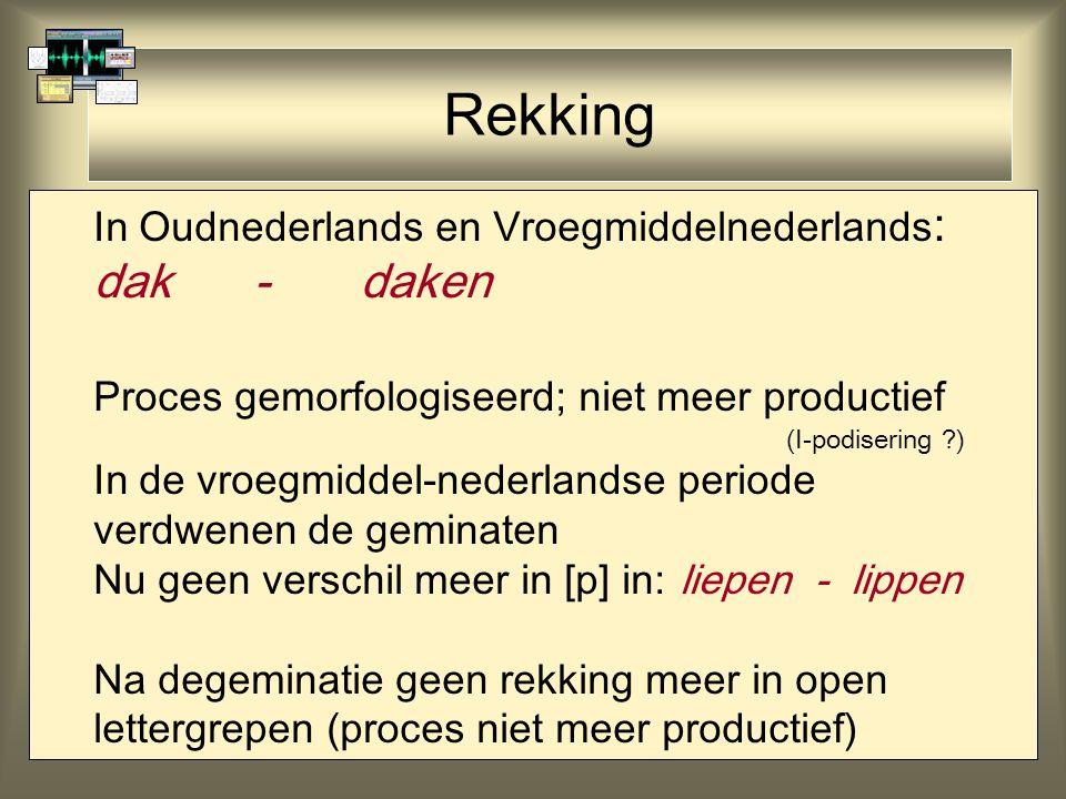 Rekking In Oudnederlands en Vroegmiddelnederlands : dak -daken Proces gemorfologiseerd; niet meer productief (I-podisering ?) In de vroegmiddel-nederlandse periode verdwenen de geminaten Nu geen verschil meer in [p] in: liepen - lippen Na degeminatie geen rekking meer in open lettergrepen (proces niet meer productief)