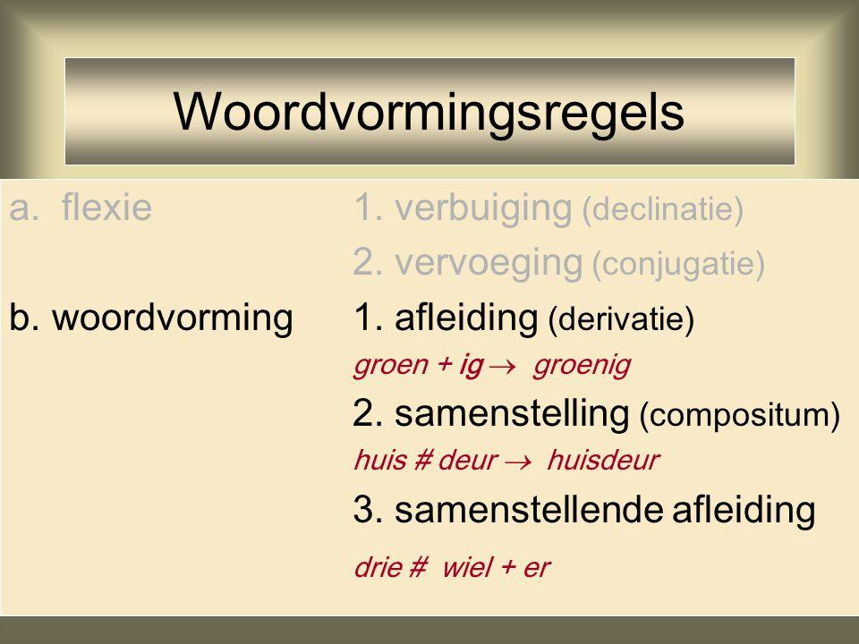Woordvormingsregels a. flexie1. verbuiging (declinatie) 2. vervoeging (conjugatie) b. woordvorming1. afleiding (derivatie) groen + ig  groenig 2. sam