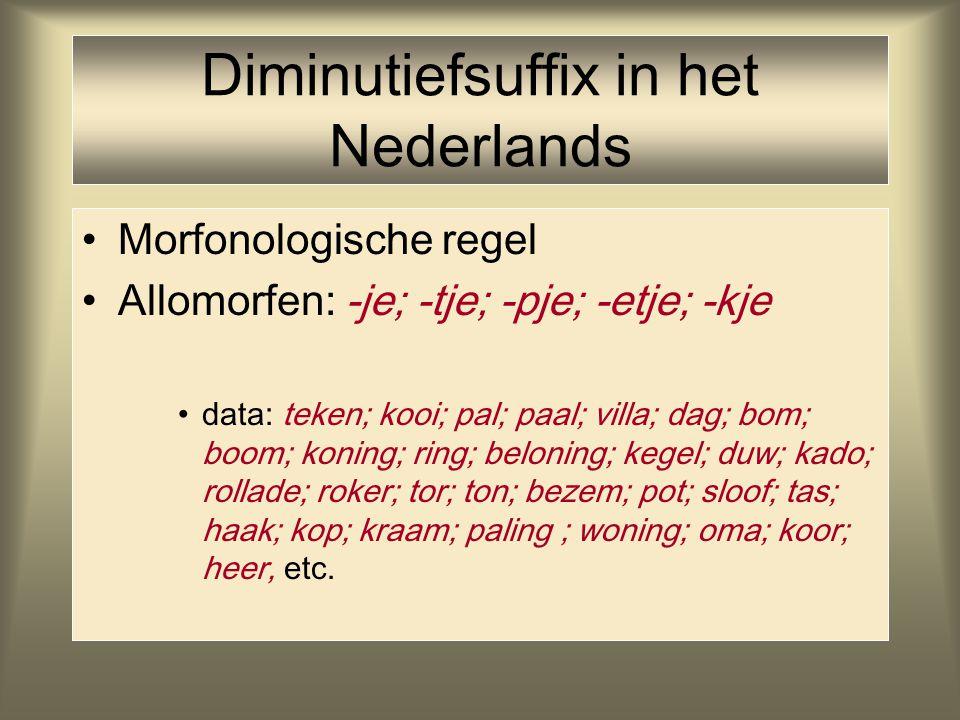 Diminutiefsuffix in het Nederlands Morfonologische regel Allomorfen: -je; -tje; -pje; -etje; -kje data: teken; kooi; pal; paal; villa; dag; bom; boom;