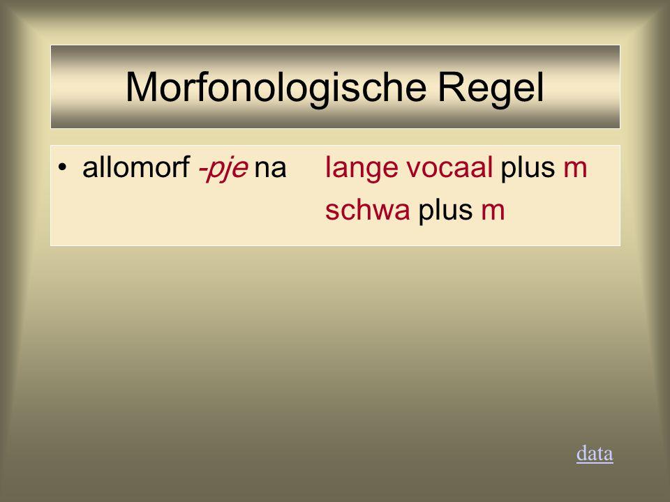 allomorf -pje nalange vocaal plus m schwa plus m data Morfonologische Regel