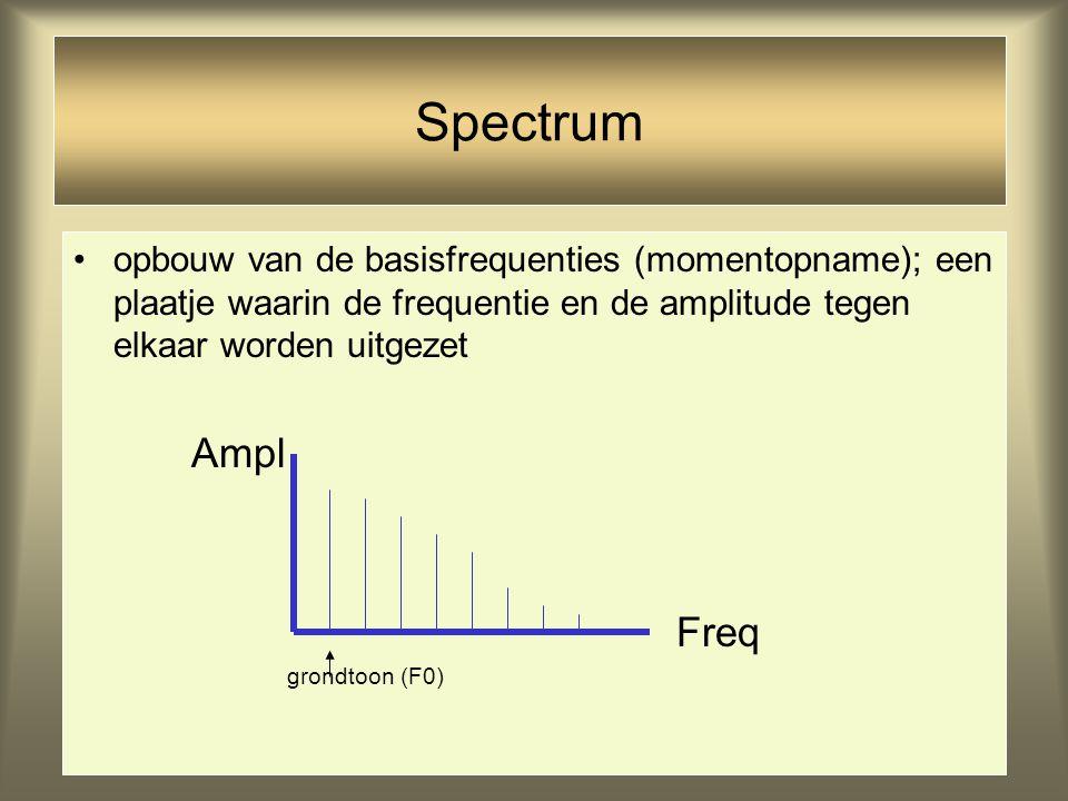 43 De grondtoon F0 heeft de hoogste amplitude en is de eerste harmonische (H1); de andere componenten zijn meervouden (oktaven) van H1: - H1 = 100, H2