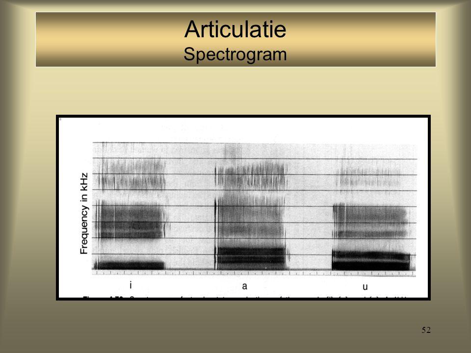 51 Spectrogrammen Omdat de spectrale eigenschappen van spraak zeer dynamisch zijn, kan het belangrijk zijn spectrale veranderingen in de tijd te repre