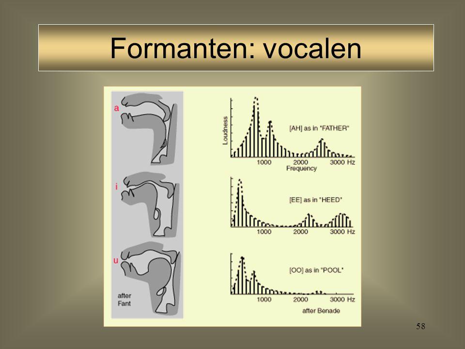 57 F1 correspondeert met (het omgekeerde van) vocaal- hoogte: hoge vocalen hebben een lage F1 F2 correspondeert met (het omgekeerde van) voor – achter