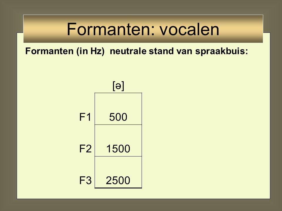 62 Wij horen akoestisch verschillende klanken vaak als dezelfde klank Afhankelijk van de fonemen en allofonen van de taal uitgebreid in Tools college