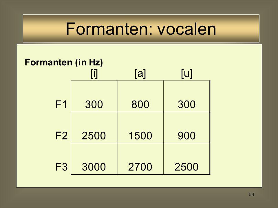 63 Formanten (in Hz)neutrale stand van spraakbuis: [ə][ə] F1500 F21500 F32500 Formanten: vocalen