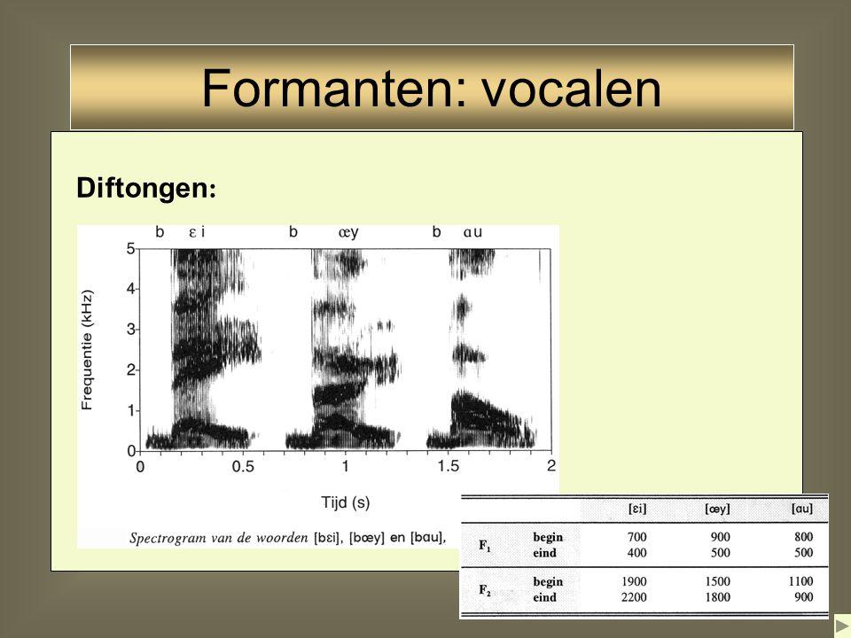 65 Formanten: Vocalen aeiou 636368273382459 1439201221348811999 19743656318725683063 F1 F2 F3 [a] [e][i] [o] [u]