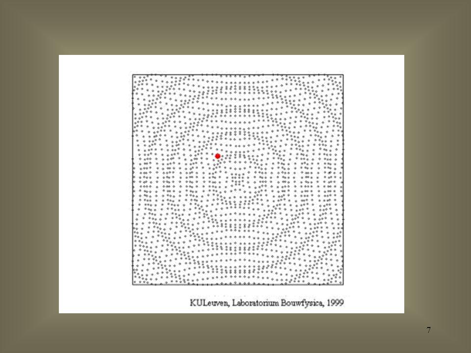87 Oscillogram: weergave van de luchtdrukverstoringen (dB) Spectrogram: weergave van de intensiteit (dB) van iedere frequentie (Hz), op kort opeenvolgende momenten in de tijd zwarte 'balken': formanten Intensiteitscontour: luidheid (dB) Toonhoogtecontour (F0): grondfrequentie (Hz), intonatiecontour Duur (Sec): de duur van segmenten Geluid zichtbaar maken