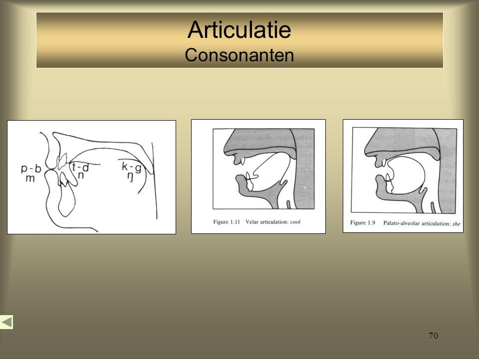 69 F3 Frequentie Verlaagd: constrictie bij de lippen, mid-palatum of de pharynx- rhotics Verhoogd: constrictie bij de voorste orale holte of het voors