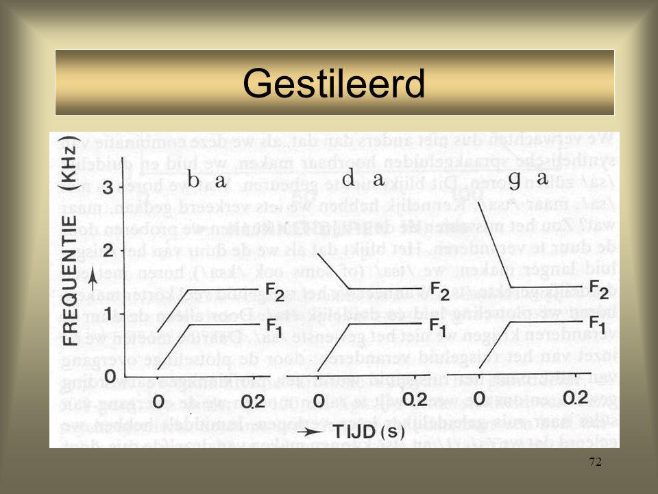 71 Formanttransities Frequentie Richting van transities: afhankelijk van de combinatie van consonanten en vocalen het punt waarnaar de F2-transitie wi