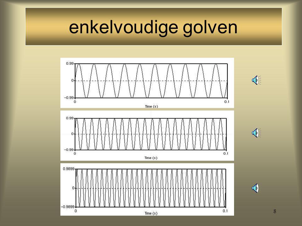 78 Fricatieven Stemloze fricatieven bestaan uit een periode van frictie, geproduceerd in de orale constrictie De spectrale eigenschappen van deze frictie-ruis worden bepaald door de precieze manier waarin de ruisbron wordt gegenereerd, plus de filter-functie van het deel van het deel van de spraakbuis vóór de constrictie [s]: concentratie energie rond 5500 Hz [f]: gelijkmatiger verdeling energie, vlak spectrum [x]: concentratie rond 1500 Hz Stemhebbende fricatieven bevatten een bijkomende laag- frequente component (voice-bar) in het spectrogram Formanten: consonanten