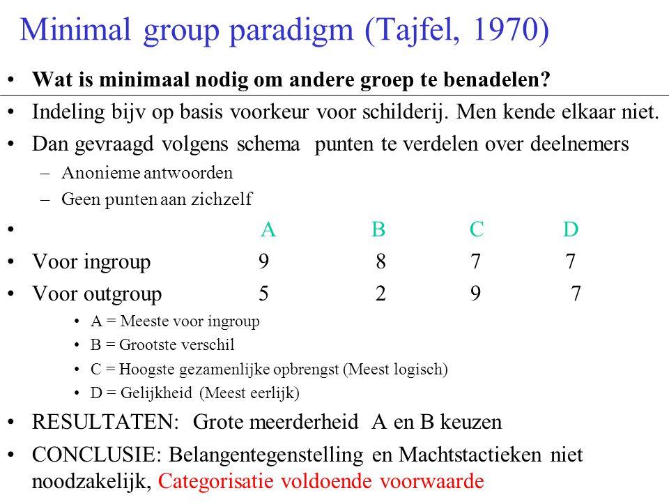 Minimal group paradigm (Tajfel, 1970) Wat is minimaal nodig om andere groep te benadelen.
