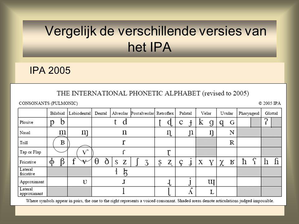 Vergelijk de verschillende versies van het IPA IPA 2005