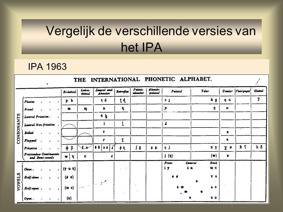 IPA 1963 Vergelijk de verschillende versies van het IPA
