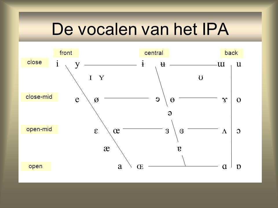 De vocalen van het IPA                   frontcentralback    close close-mid open-mid open