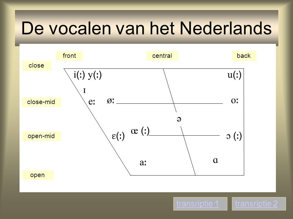 De vocalen van het Nederlands frontcentralback close close-mid open-mid open ()() ()() ()()    (  )     ()()  (  )  tra