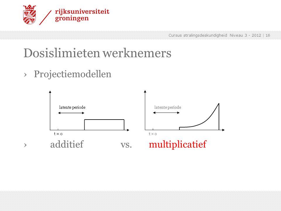 Cursus stralingsdeskundigheid Niveau 3 - 2012 | 16 Dosislimieten werknemers ›Projectiemodellen › additief vs. multiplicatief latente periode t = 0
