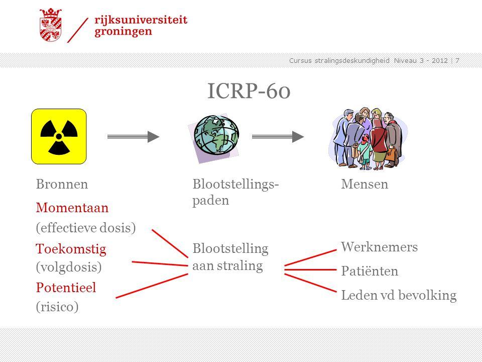 Cursus stralingsdeskundigheid Niveau 3 - 2012 | 7 ICRP-60 Bronnen Momentaan (effectieve dosis) Toekomstig (volgdosis) Potentieel (risico) Blootstellin