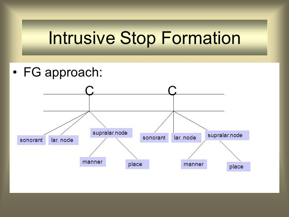 FG approach: C Intrusive Stop Formation lar.