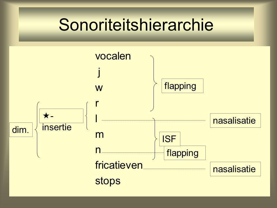 Sonoriteitshierarchie vocalen j w r l m n fricatieven stops flapping nasalisatie ISF  - insertie dim.