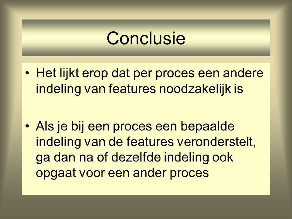 Conclusie Het lijkt erop dat per proces een andere indeling van features noodzakelijk is Als je bij een proces een bepaalde indeling van de features veronderstelt, ga dan na of dezelfde indeling ook opgaat voor een ander proces