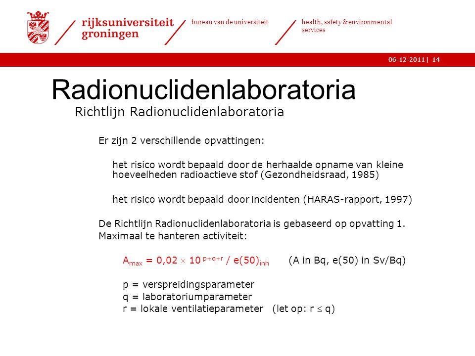 | bureau van de universiteit health, safety & environmental services 06-12-201114 Radionuclidenlaboratoria Richtlijn Radionuclidenlaboratoria Er zijn