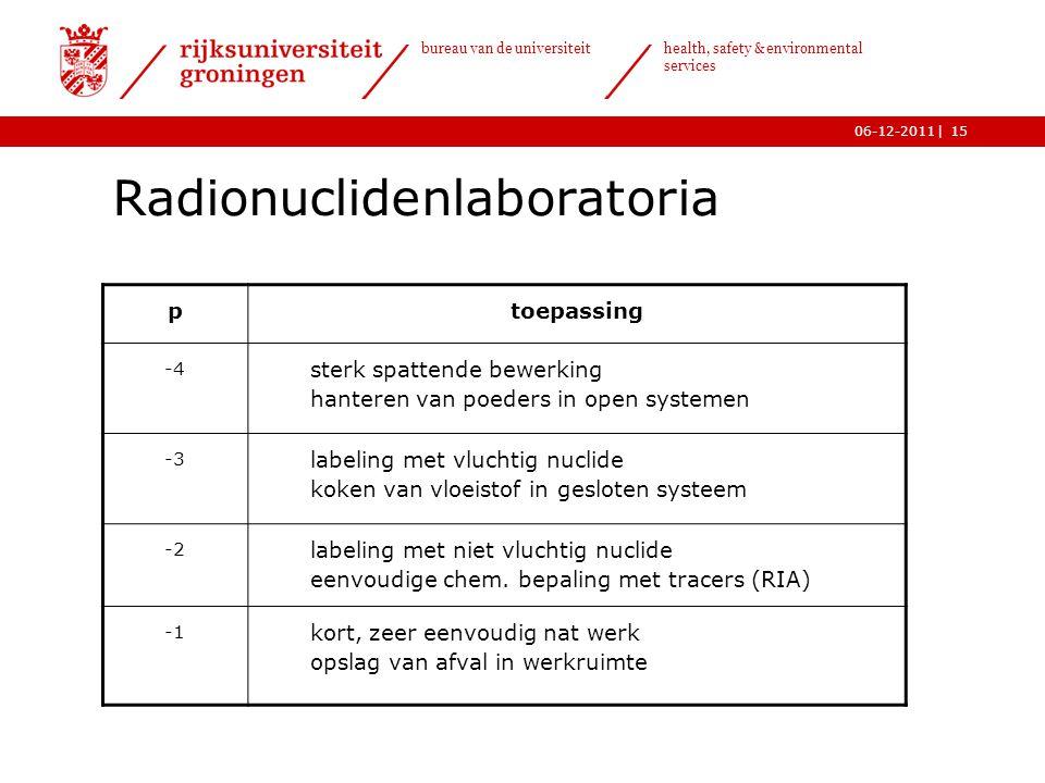 | bureau van de universiteit health, safety & environmental services 06-12-201115 Radionuclidenlaboratoria ptoepassing -4 sterk spattende bewerking ha