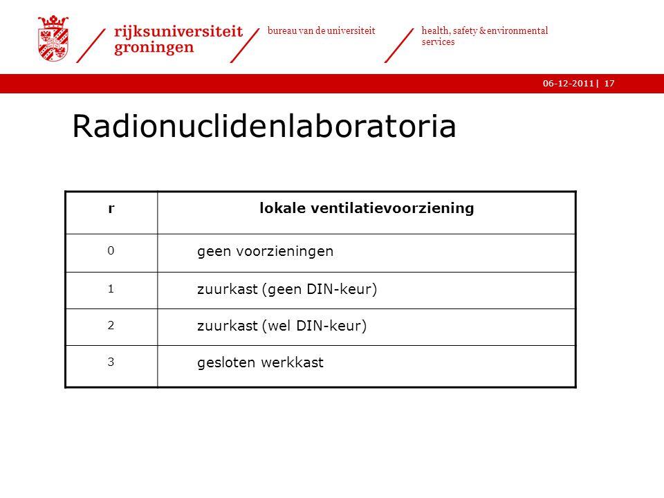 | bureau van de universiteit health, safety & environmental services 06-12-201117 Radionuclidenlaboratoria rlokale ventilatievoorziening 0 geen voorzi