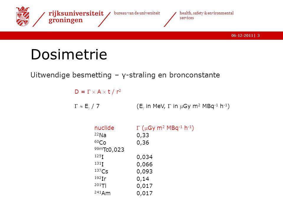 | bureau van de universiteit health, safety & environmental services 06-12-20113 Dosimetrie Uitwendige besmetting – γ-straling en bronconstante  D =