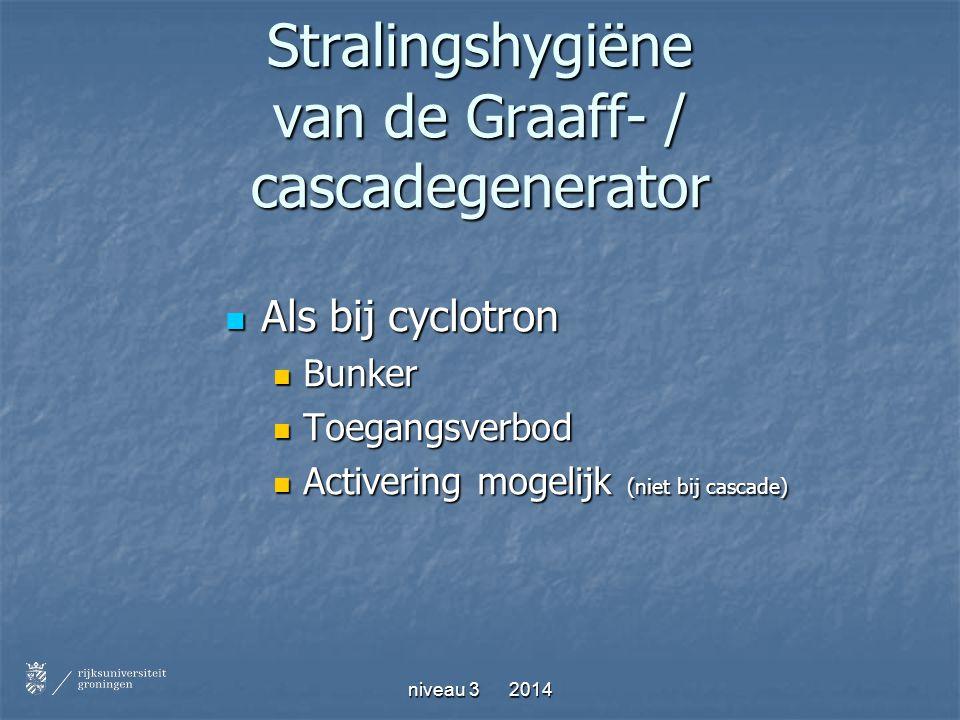 niveau 3 2014 Stralingshygiëne van de Graaff- / cascadegenerator Als bij cyclotron Als bij cyclotron Bunker Bunker Toegangsverbod Toegangsverbod Activ
