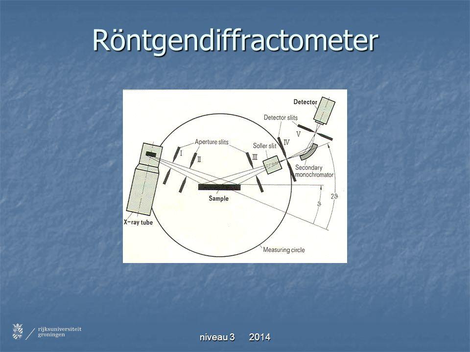 Röntgendiffractometer