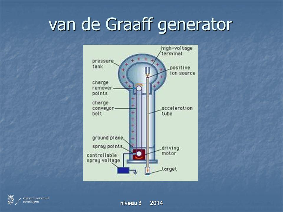 niveau 3 2014 van de Graaff generator