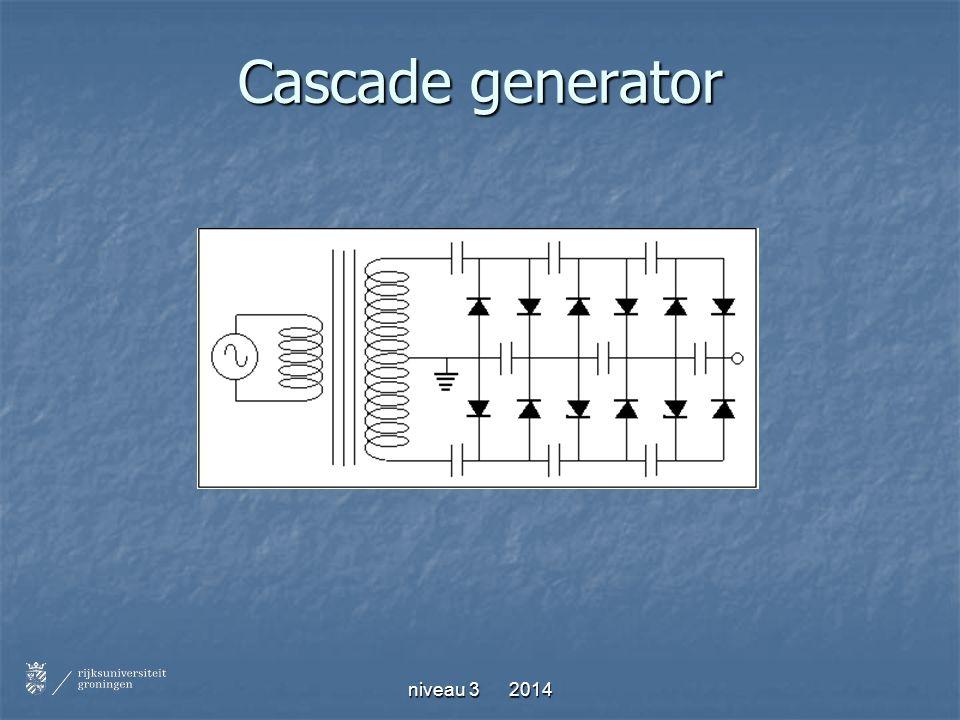 niveau 3 2014 Stralingshygiëne van de Graaff- / cascadegenerator Als bij cyclotron Als bij cyclotron Bunker Bunker Toegangsverbod Toegangsverbod Activering mogelijk (niet bij cascade) Activering mogelijk (niet bij cascade)