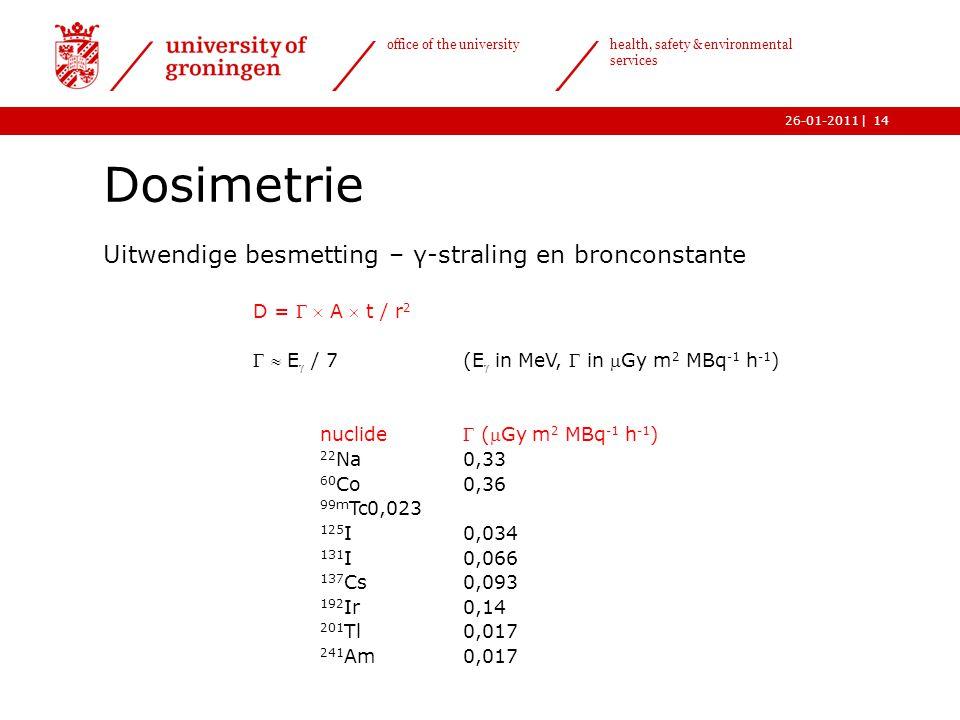 | office of the university health, safety & environmental services 26-01-201114 Dosimetrie Uitwendige besmetting – γ-straling en bronconstante  D = 