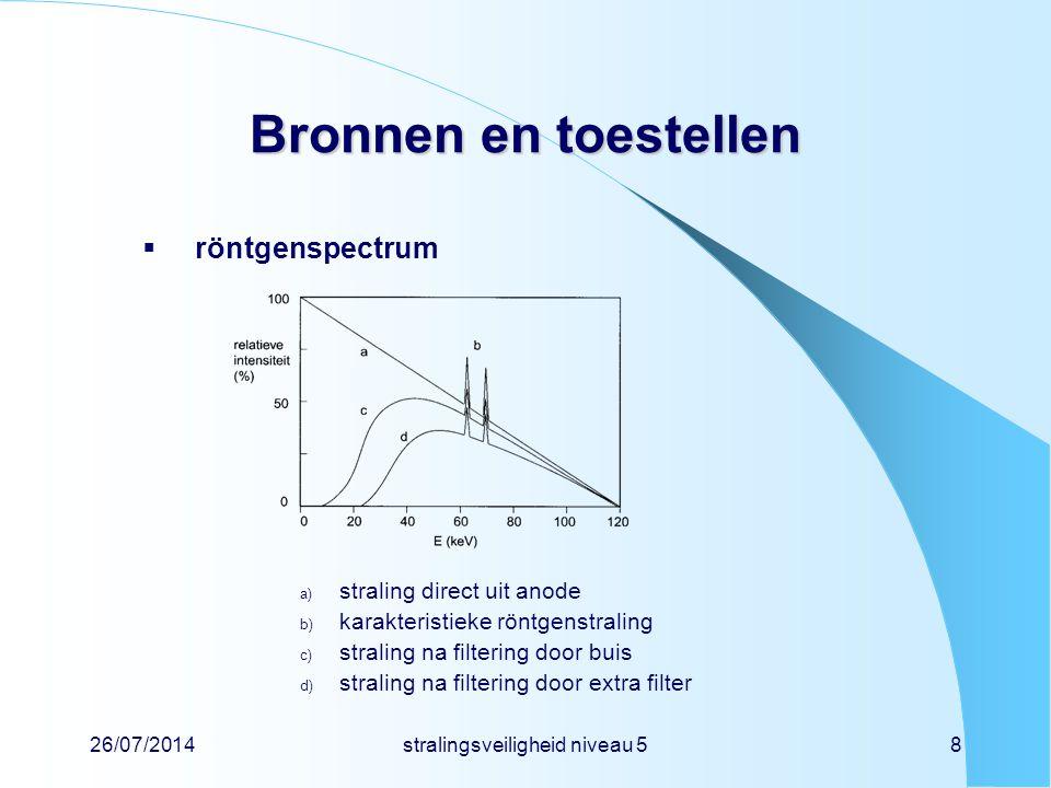 26/07/2014stralingsveiligheid niveau 58 Bronnen en toestellen  röntgenspectrum a) straling direct uit anode b) karakteristieke röntgenstraling c) str