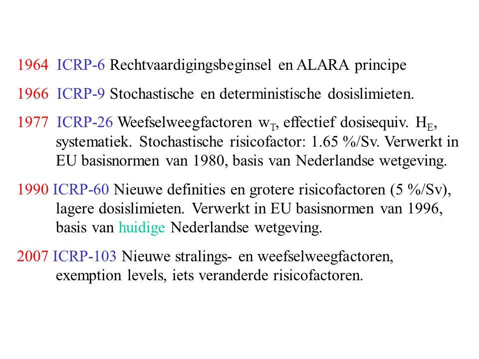 1964 ICRP-6 Rechtvaardigingsbeginsel en ALARA principe 1966 ICRP-9 Stochastische en deterministische dosislimieten. 1977 ICRP-26 Weefselweegfactoren w