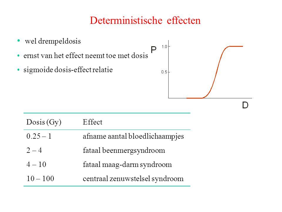 Deterministische effecten wel drempeldosis ernst van het effect neemt toe met dosis sigmoide dosis-effect relatie Dosis (Gy)Effect 0.25 – 1afname aant