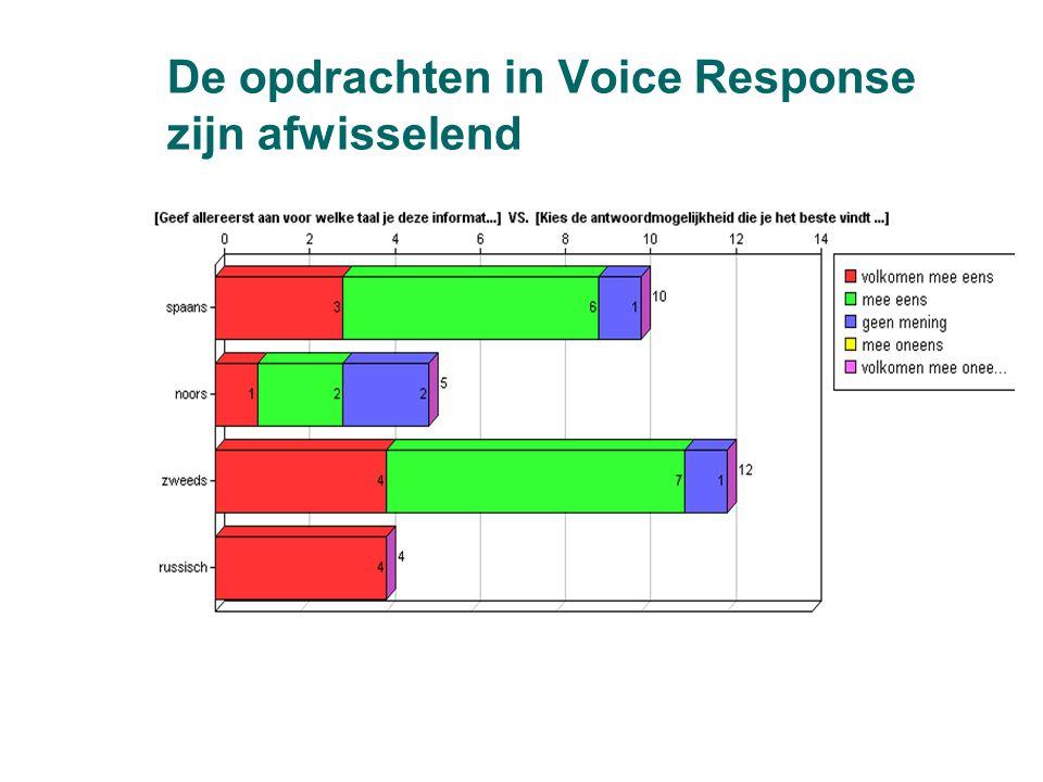 De opdrachten in Voice Response zijn afwisselend
