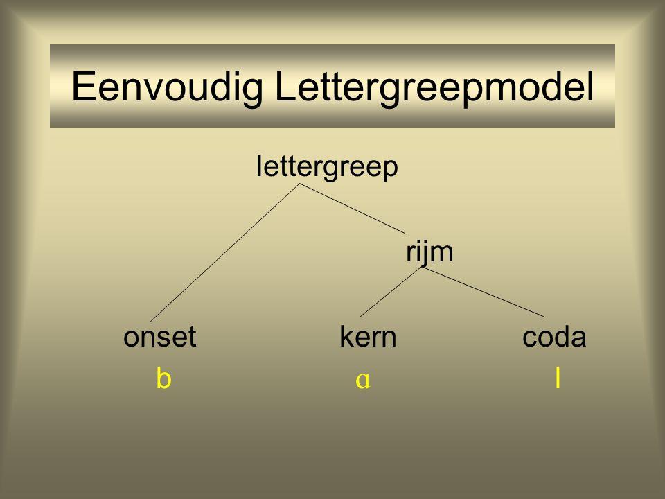 Eenvoudig Lettergreepmodel lettergreep rijm onset kerncoda b  l