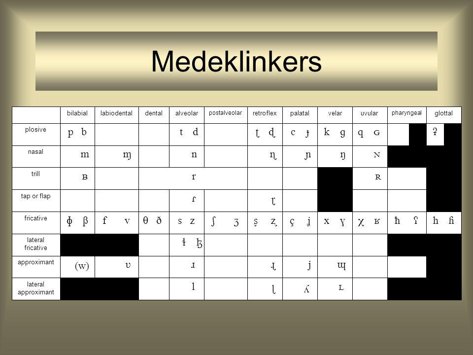 CVC-Lettergreep syllabe onsetrhyme marginnucleus m.core peak coda Lettergreepmodel voor veel talen