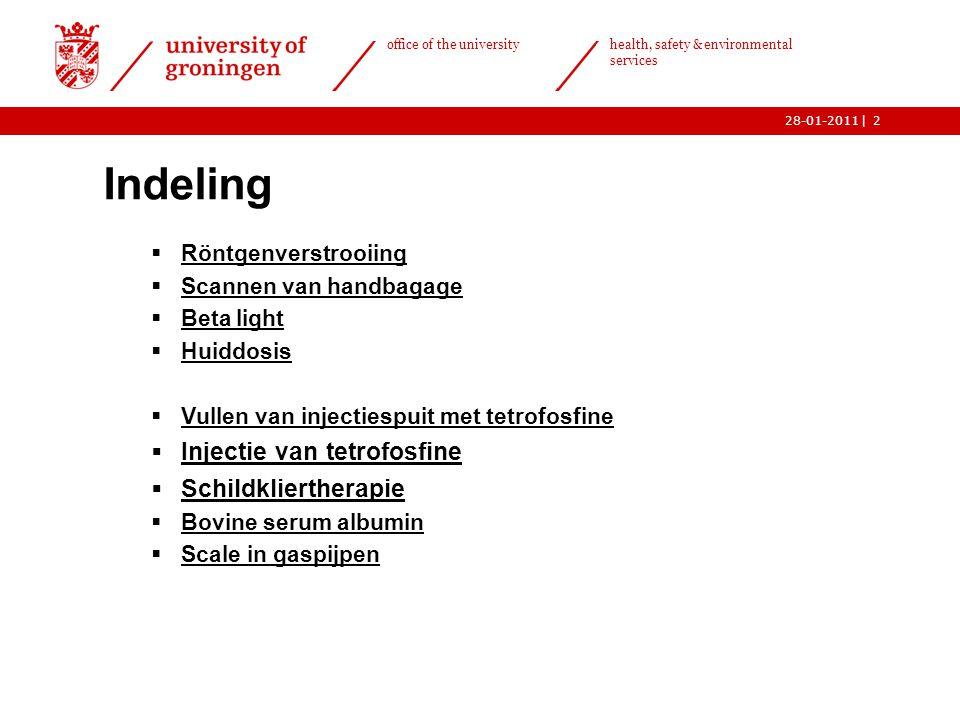 | office of the university health, safety & environmental services 28-01-20112 Indeling  Röntgenverstrooiing Röntgenverstrooiing  Scannen van handba