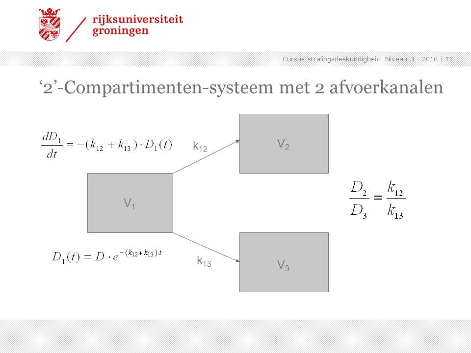 Cursus stralingsdeskundigheid Niveau 3 - 2010 | 11 '2'-Compartimenten-systeem met 2 afvoerkanalen V1V1 V2V2 k 12 V3V3 k 13