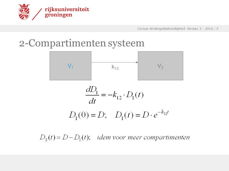 Cursus stralingsdeskundigheid Niveau 3 - 2010 | 3 2-Compartimenten systeem V1V1 V2V2 k 12