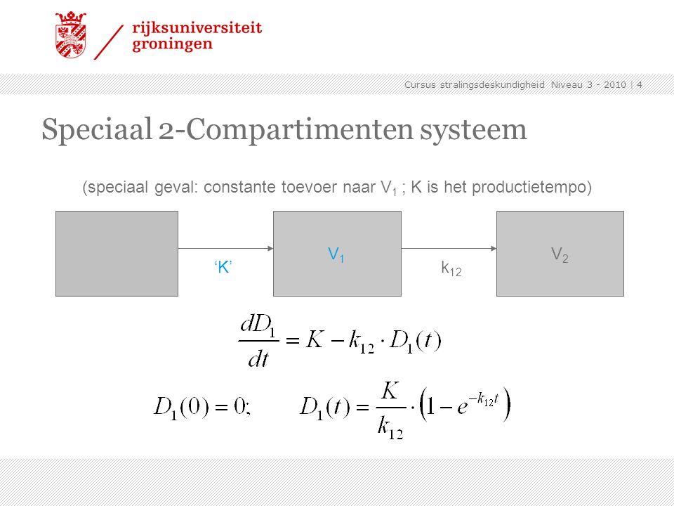 Cursus stralingsdeskundigheid Niveau 3 - 2010 | 4 Speciaal 2-Compartimenten systeem V1V1 'K' V2V2 k 12 (speciaal geval: constante toevoer naar V 1 ; K is het productietempo)