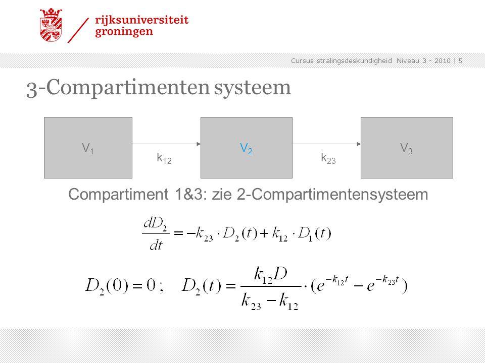 Cursus stralingsdeskundigheid Niveau 3 - 2010 | 5 3-Compartimenten systeem V1V1 V2V2 k 12 V3V3 k 23 Compartiment 1&3: zie 2-Compartimentensysteem