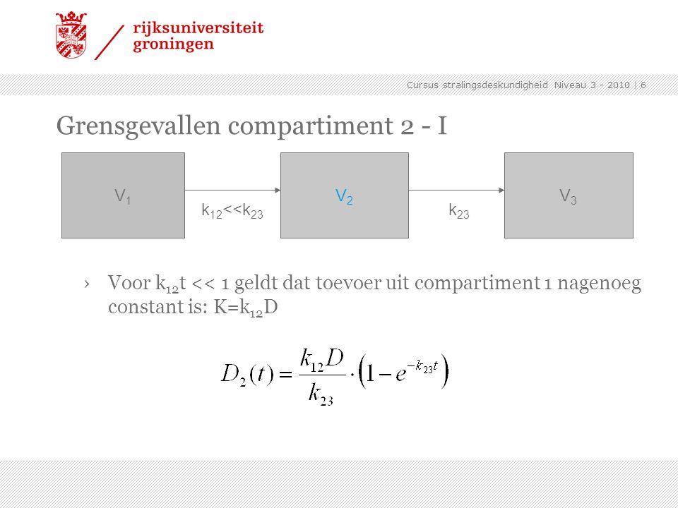 Cursus stralingsdeskundigheid Niveau 3 - 2010 | 6 Grensgevallen compartiment 2 - I › Voor k 12 t << 1 geldt dat toevoer uit compartiment 1 nagenoeg constant is: K=k 12 D V1V1 V2V2 k 12 <<k 23 V3V3 k 23