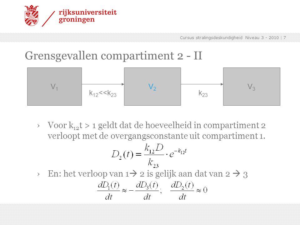 Cursus stralingsdeskundigheid Niveau 3 - 2010 | 7 Grensgevallen compartiment 2 - II › Voor k 12 t > 1 geldt dat de hoeveelheid in compartiment 2 verloopt met de overgangsconstante uit compartiment 1.