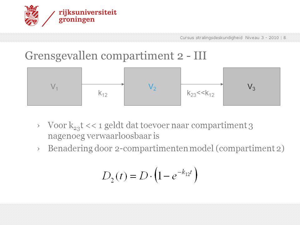 Cursus stralingsdeskundigheid Niveau 3 - 2010 | 8 Grensgevallen compartiment 2 - III › Voor k 23 t << 1 geldt dat toevoer naar compartiment 3 nagenoeg