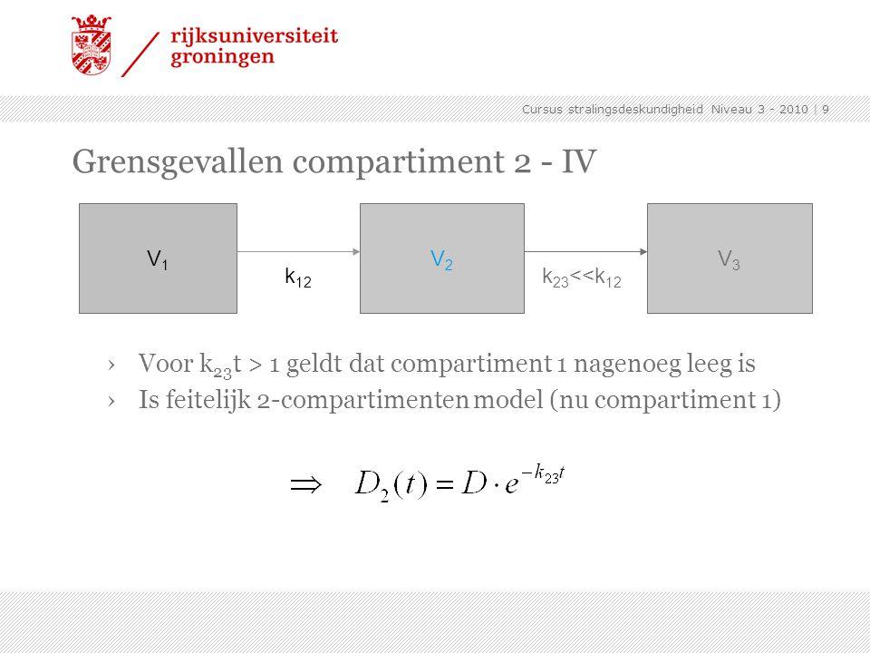 Cursus stralingsdeskundigheid Niveau 3 - 2010 | 9 Grensgevallen compartiment 2 - IV › Voor k 23 t > 1 geldt dat compartiment 1 nagenoeg leeg is › Is feitelijk 2-compartimenten model (nu compartiment 1) V1V1 V2V2 k 12 V3V3 k 23 <<k 12